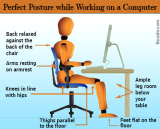 VIDEO 1: Correct posture for using your home computer
